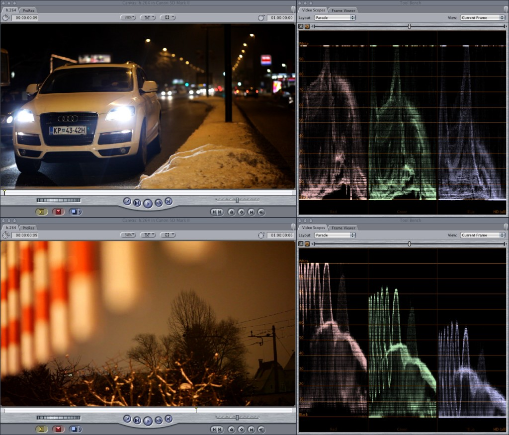 parade-final-cut-pro-h264
